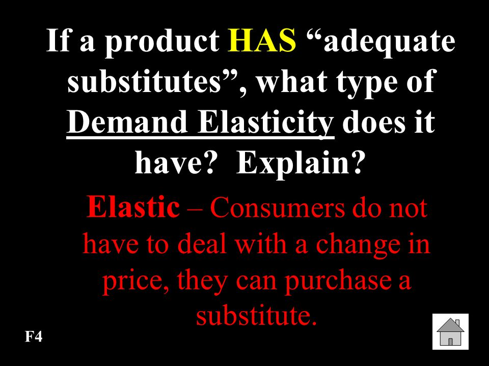 F3 ILLUSTRATE & EXPLAIN The price of a complement increases Change in Demand P Q As a complement's price increases, consumer demand decreases for the other product.