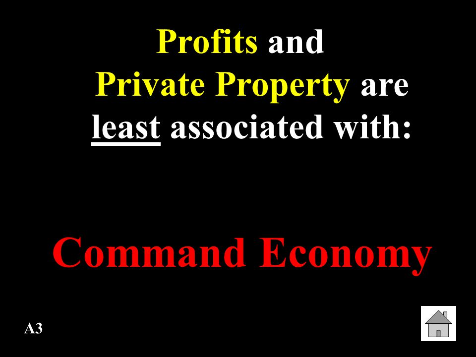 F3 Profits and Private Property are most closely associated with: Free Enterprise Economy