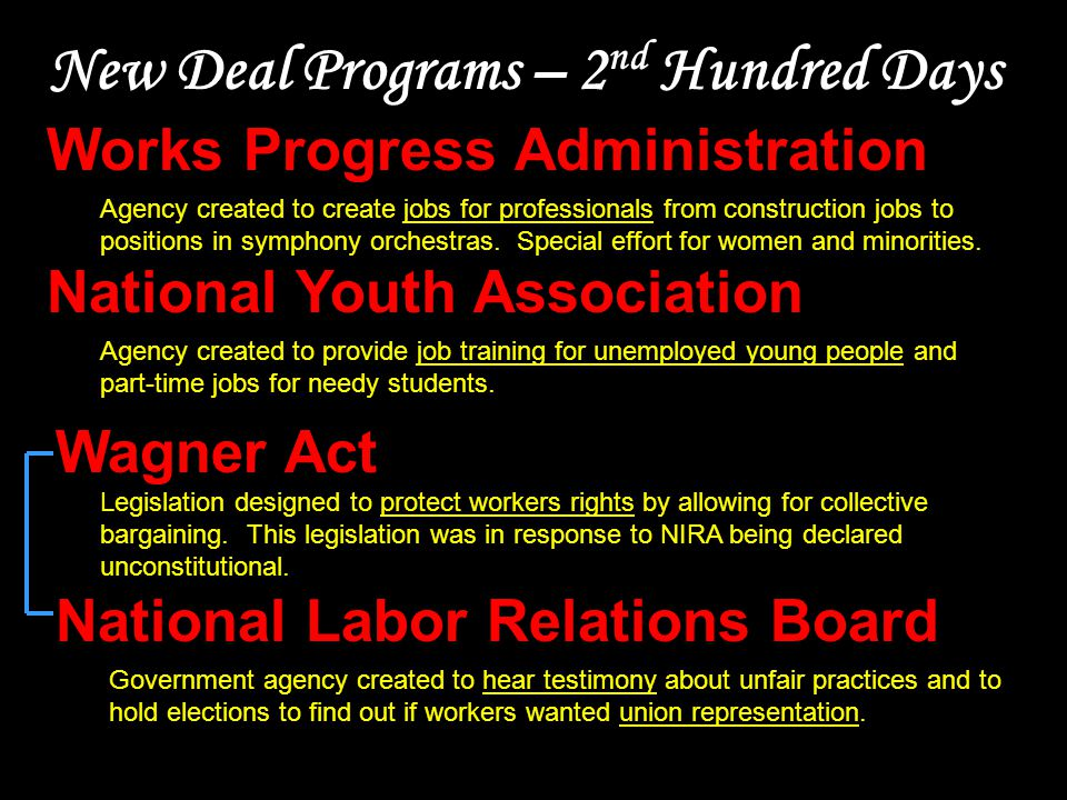New Deal Programs – 2 nd Hundred Days Works Progress Administration Agency created to create jobs for professionals from construction jobs to position
