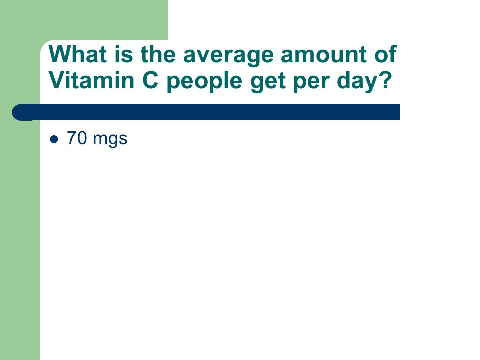 What is the average amount of Vitamin C people get per day? 70 mgs
