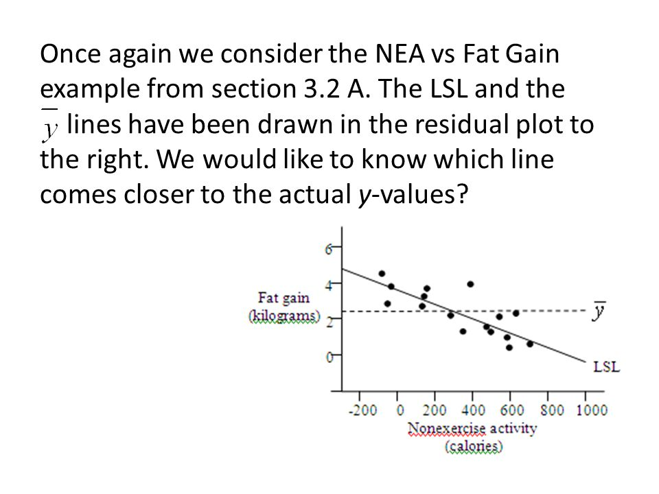 Once again we consider the NEA vs Fat Gain example from section 3.2 A. The LSL and the lines have been drawn in the residual plot to the right. We wou