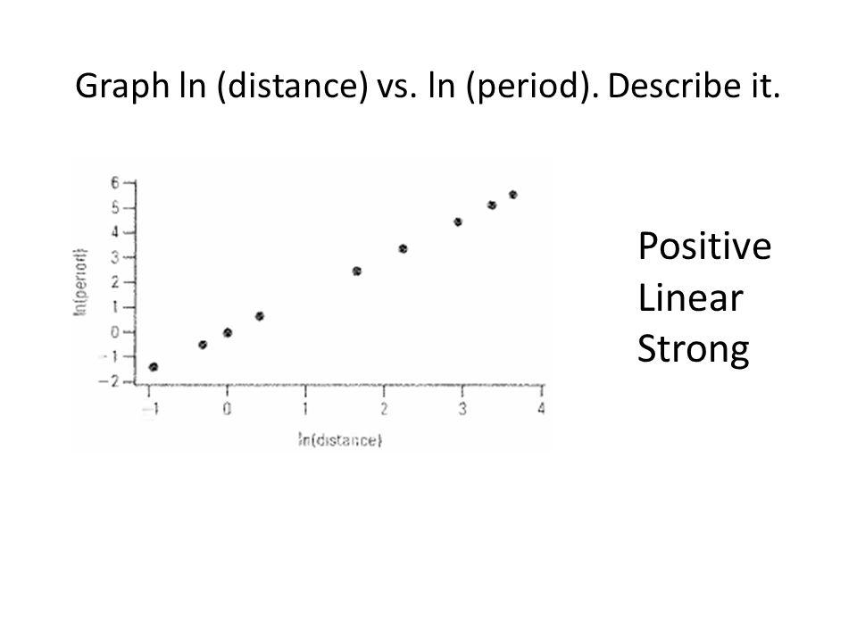 Graph ln (distance) vs. ln (period). Describe it. Positive Linear Strong