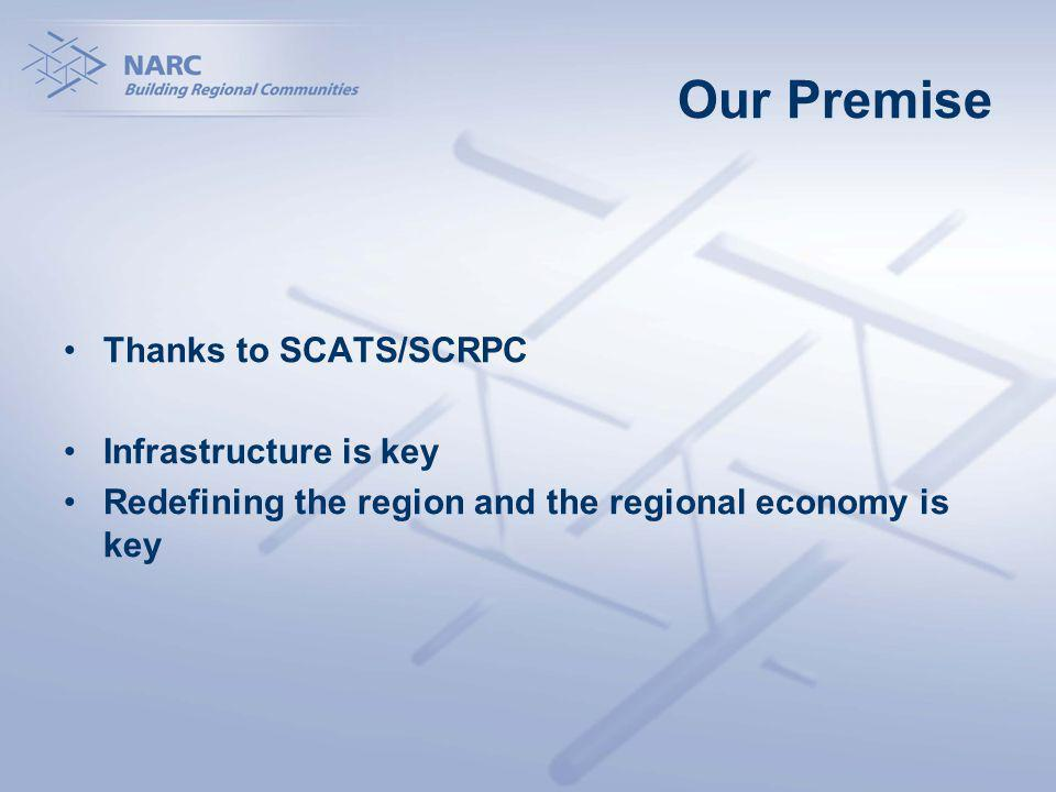 Our Premise Thanks to SCATS/SCRPC Infrastructure is key Redefining the region and the regional economy is key