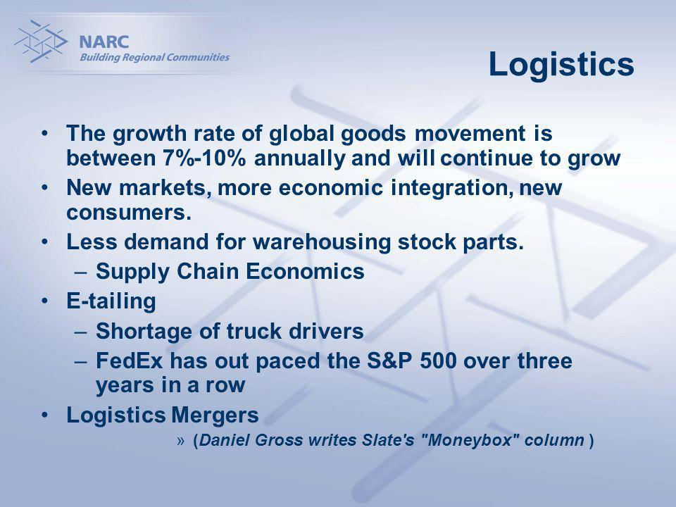 Logistics The growth rate of global goods movement is between 7%-10% annually and will continue to grow New markets, more economic integration, new consumers.