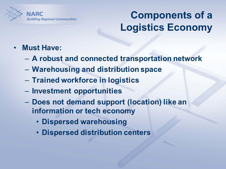 Components of a Logistics Economy Must Have: –A robust and connected transportation network –Warehousing and distribution space –Trained workforce in logistics –Investment opportunities –Does not demand support (location) like an information or tech economy Dispersed warehousing Dispersed distribution centers