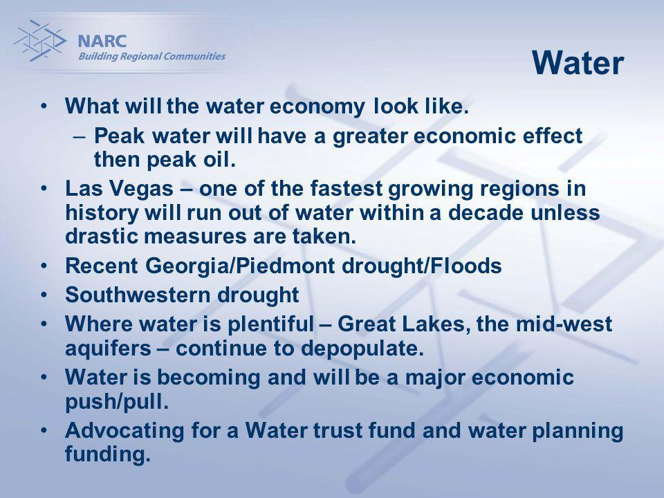 Water What will the water economy look like.