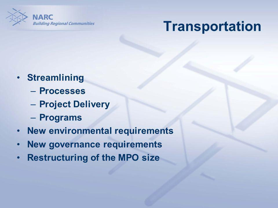 Transportation Streamlining –Processes –Project Delivery –Programs New environmental requirements New governance requirements Restructuring of the MPO size