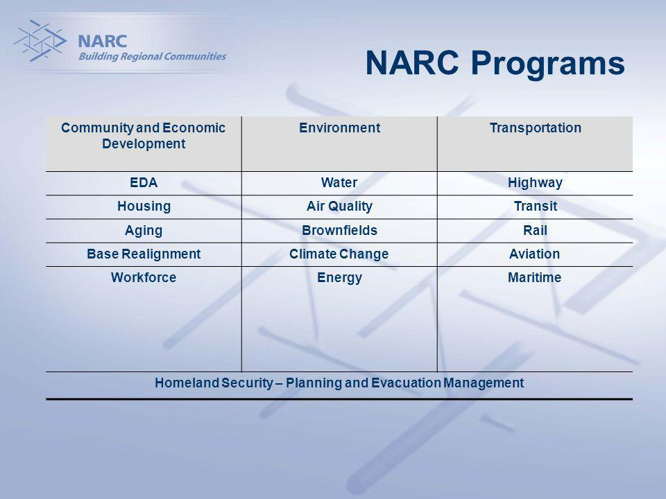 NARC Programs Community and Economic Development EnvironmentTransportation EDAWaterHighway HousingAir QualityTransit AgingBrownfieldsRail Base RealignmentClimate ChangeAviation WorkforceEnergyMaritime Homeland Security – Planning and Evacuation Management