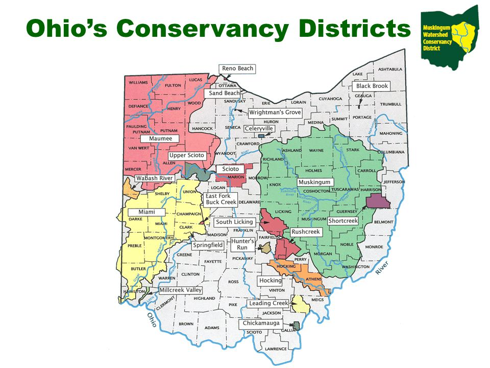 Ohio's Conservancy Districts