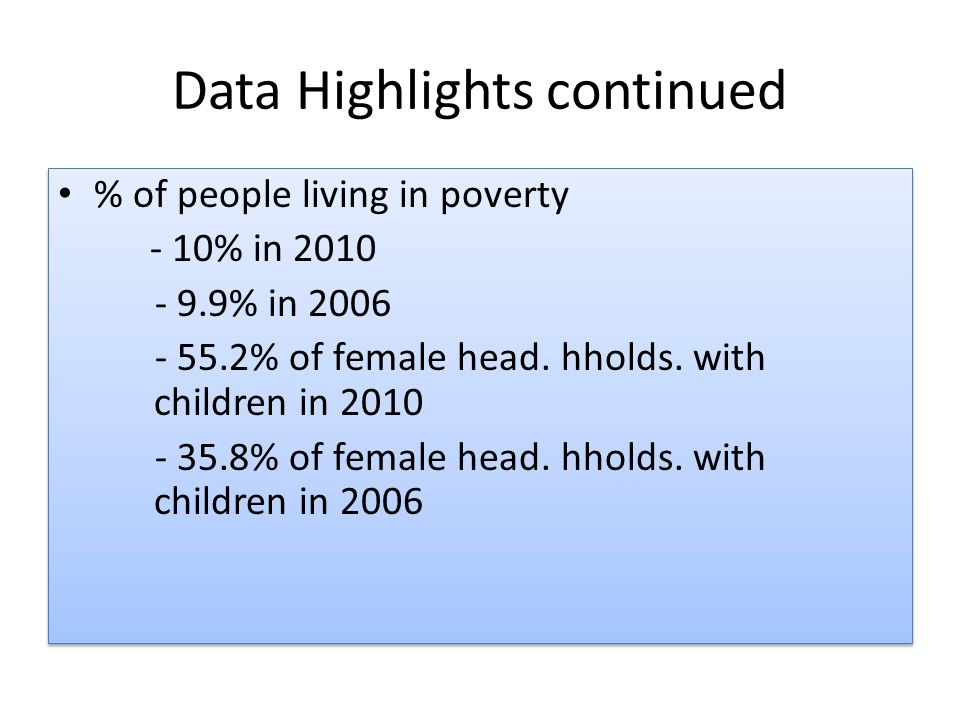 Data Highlights continued % of people living in poverty - 10% in 2010 - 9.9% in 2006 - 55.2% of female head.