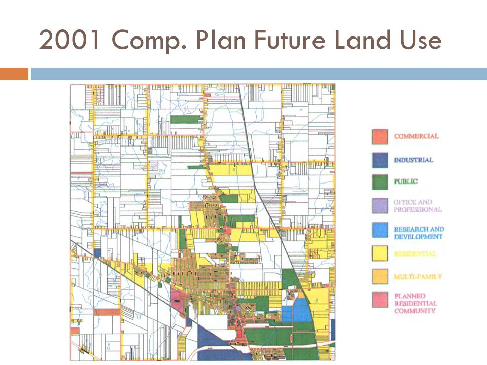 2001 Comp. Plan Future Land Use