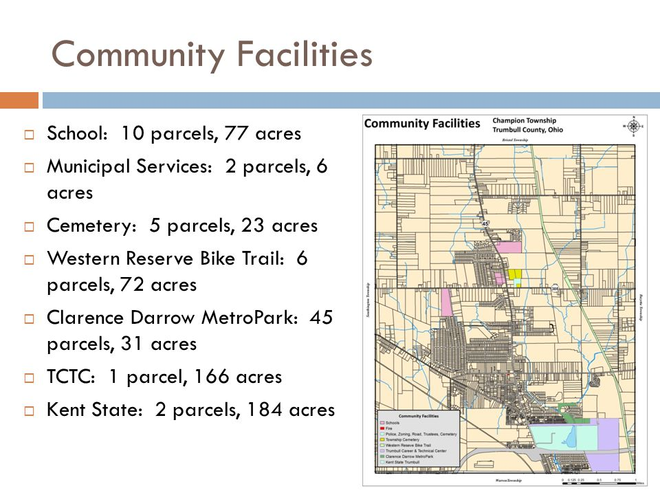 Community Facilities  School: 10 parcels, 77 acres  Municipal Services: 2 parcels, 6 acres  Cemetery: 5 parcels, 23 acres  Western Reserve Bike Tr