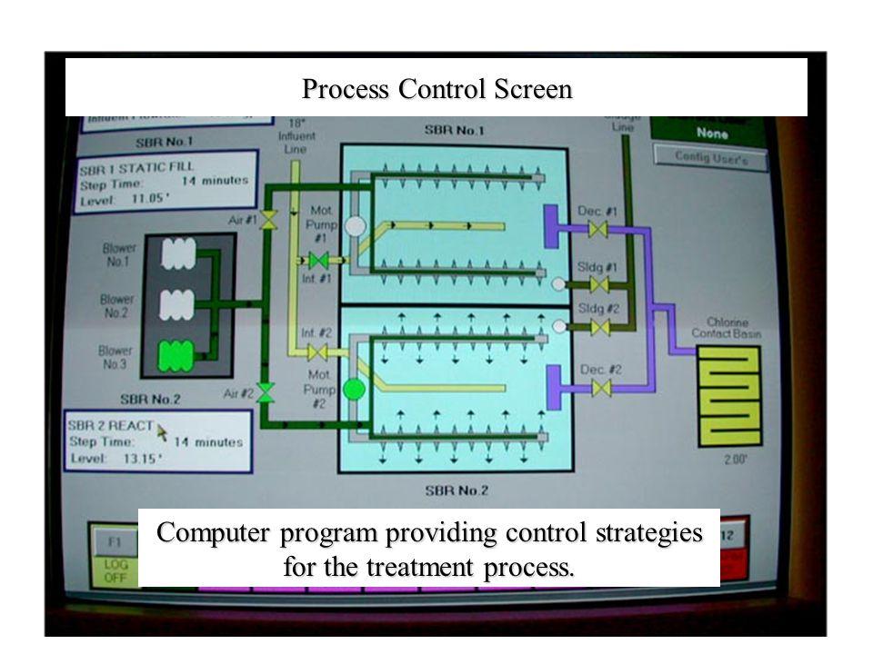 Process Control Screen Computer program providing control strategies for the treatment process.