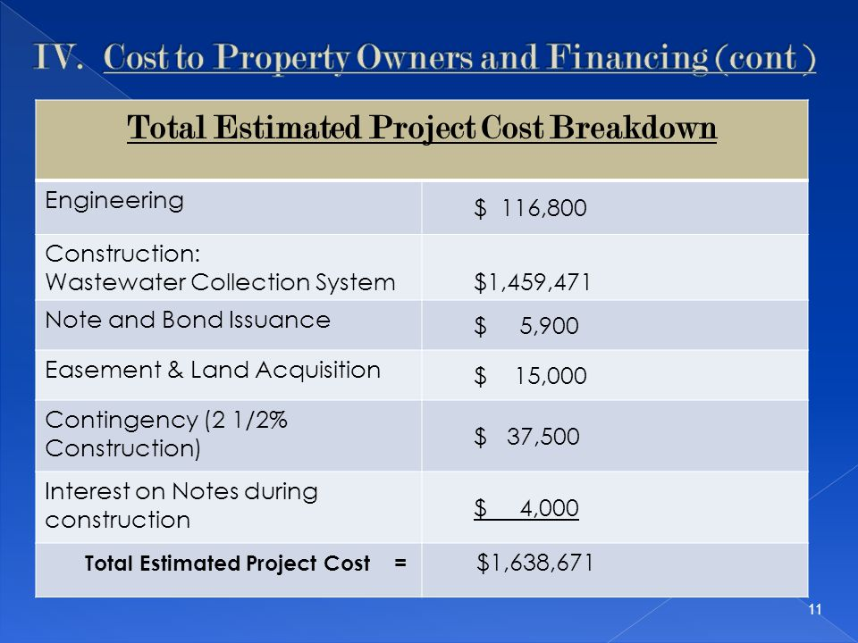 Total Estimated Project Cost Breakdown Engineering $ 116,800 Construction: Wastewater Collection System$1,459,471 Note and Bond Issuance $ 5,900 Easement & Land Acquisition $ 15,000 Contingency (2 1/2% Construction) $ 37,500 Interest on Notes during construction $ 4,000 Total Estimated Project Cost = $1,638,671 11