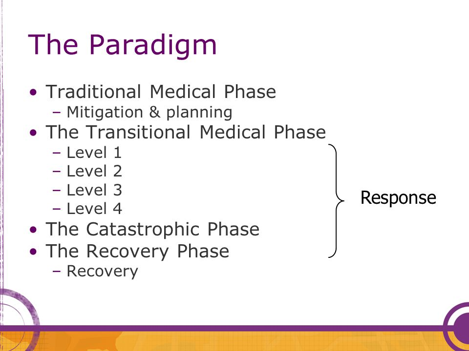 The Paradigm Traditional Medical Phase –Mitigation & planning The Transitional Medical Phase –Level 1 –Level 2 –Level 3 –Level 4 The Catastrophic Phas