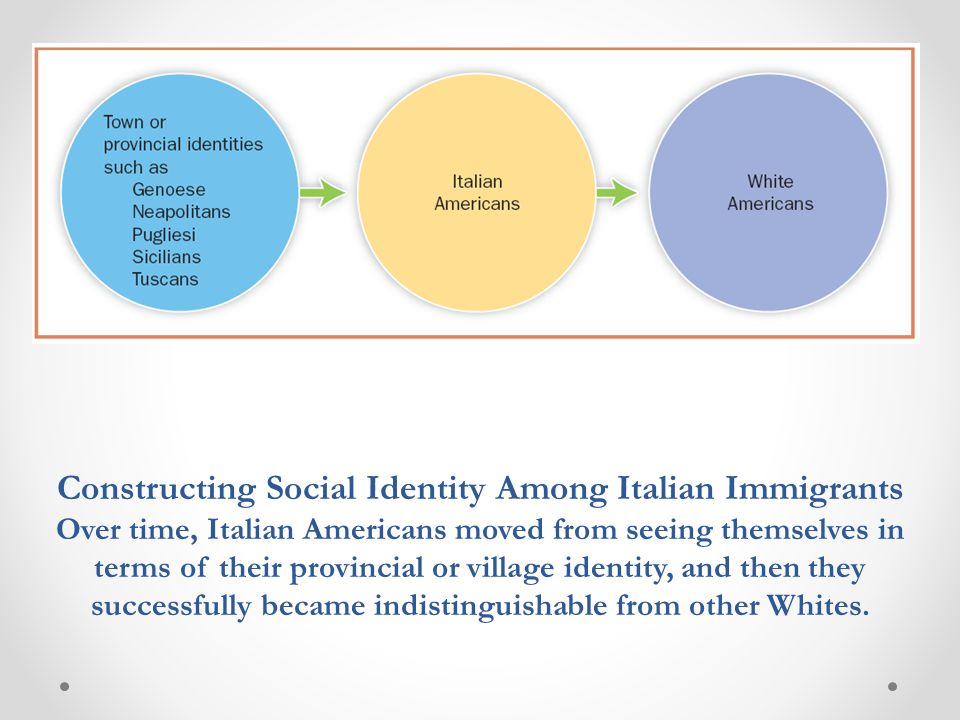 Constructing Social Identity Among Italian Immigrants Over time, Italian Americans moved from seeing themselves in terms of their provincial or villag