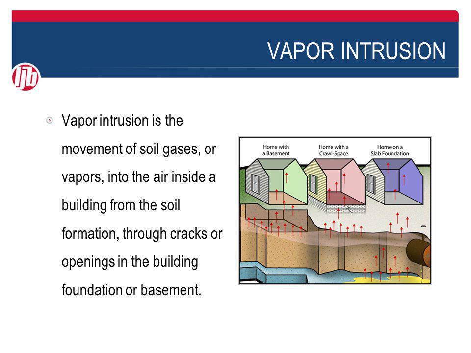 VAPOR INTRUSION How does vapor move.