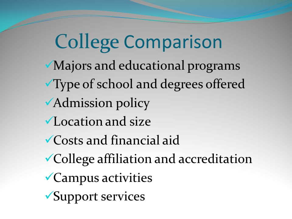 College Comparison Majors and educational programs Type of school and degrees offered Admission policy Location and size Costs and financial aid College affiliation and accreditation Campus activities Support services