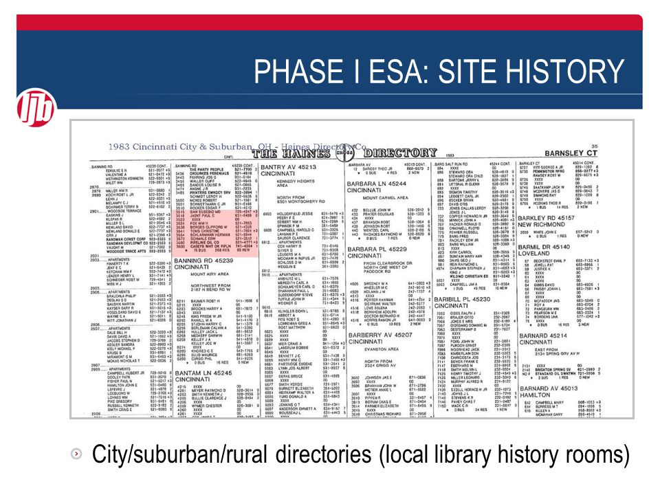 PHASE I ESA: SITE HISTORY City/suburban/rural directories (local library history rooms)