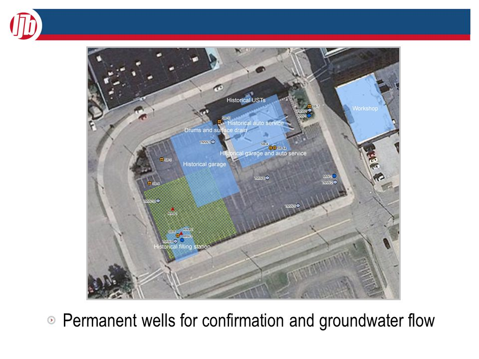 Permanent wells for confirmation and groundwater flow