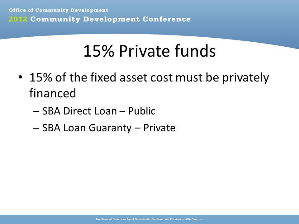 15% Private funds 15% of the fixed asset cost must be privately financed – SBA Direct Loan – Public – SBA Loan Guaranty – Private