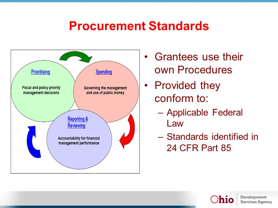Procurement Standards Grantees use their own Procedures Provided they conform to: – Applicable Federal Law – Standards identified in 24 CFR Part 85