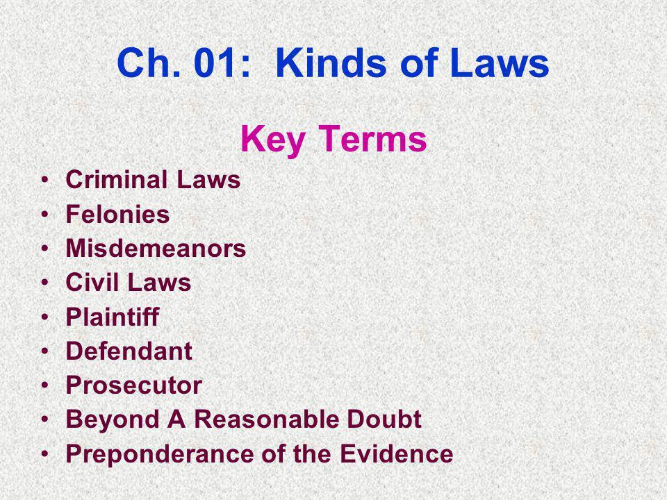 Ch. 01: Kinds of Laws Key Terms Criminal Laws Felonies Misdemeanors Civil Laws Plaintiff Defendant Prosecutor Beyond A Reasonable Doubt Preponderance