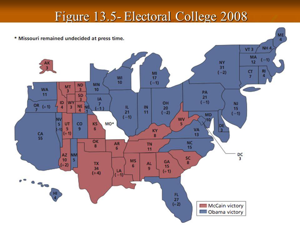 Figure 13.5- Electoral College 2008  Back
