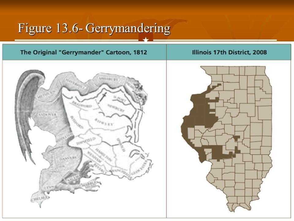 Figure 13.6- Gerrymandering  Back