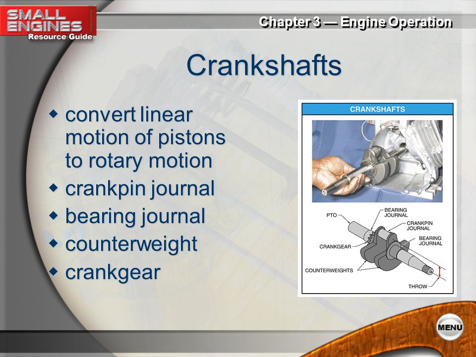Chapter 3 — Engine Operation Cylinder Heads  engine component fastened to the end of the cylinder block farthest from the crankshaft  head gasket is