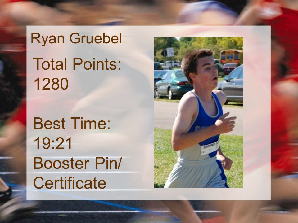 Ryan Gruebel Total Points: 1280 Best Time: 19:21 Booster Pin/ Certificate