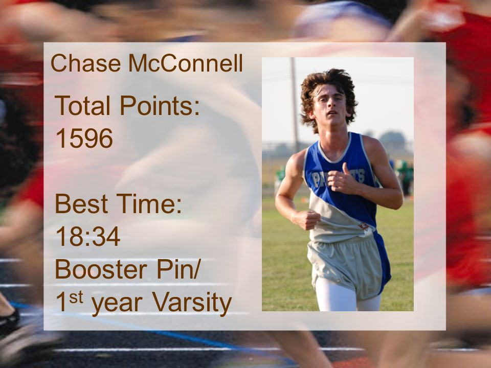 Chase McConnell Total Points: 1596 Best Time: 18:34 Booster Pin/ 1 st year Varsity