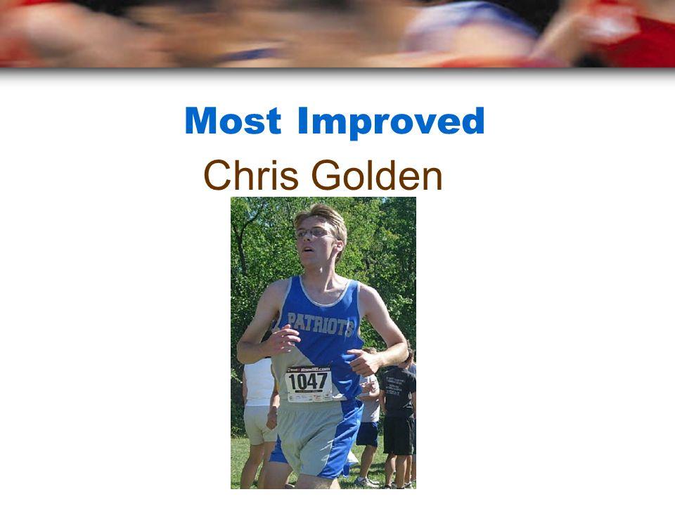 Most Improved Chris Golden