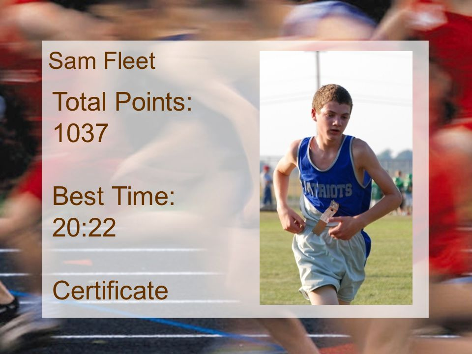 Sam Fleet Total Points: 1037 Best Time: 20:22 Certificate