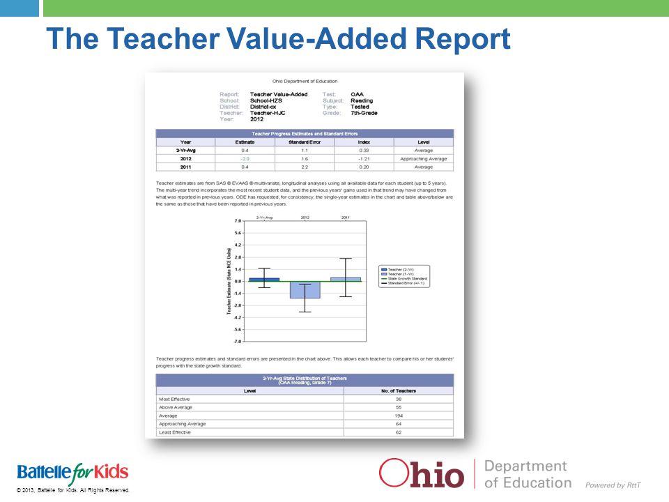 © 2013, Battelle for Kids. All Rights Reserved. The Teacher Value-Added Report
