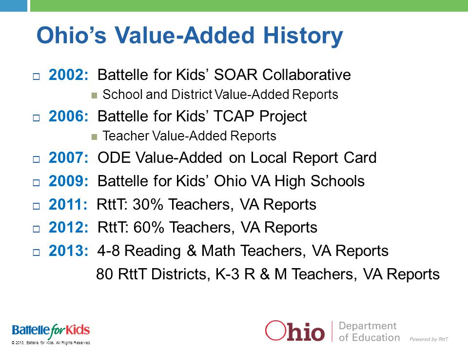 © 2013, Battelle for Kids. All Rights Reserved. Ohio's Value-Added History  2002: Battelle for Kids' SOAR Collaborative School and District Value-Add