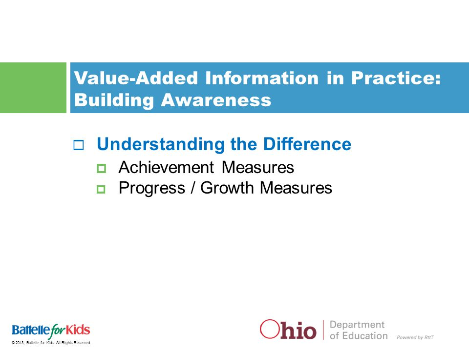 © 2013, Battelle for Kids. All Rights Reserved. Value-Added Information in Practice: Building Awareness  Understanding the Difference  Achievement M