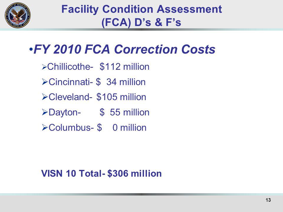 Facility Condition Assessment (FCA) D's & F's FY 2010 FCA Correction Costs  Chillicothe- $112 million  Cincinnati- $ 34 million  Cleveland- $105 million  Dayton- $ 55 million  Columbus- $ 0 million VISN 10 Total- $306 million 13