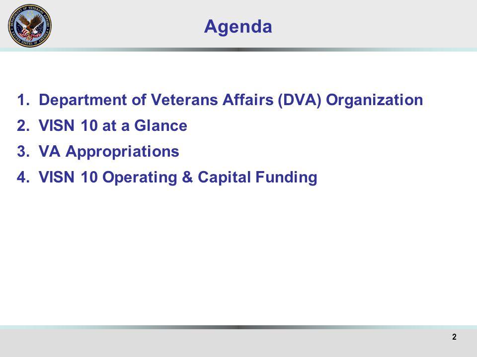 Agenda 1. Department of Veterans Affairs (DVA) Organization 2.