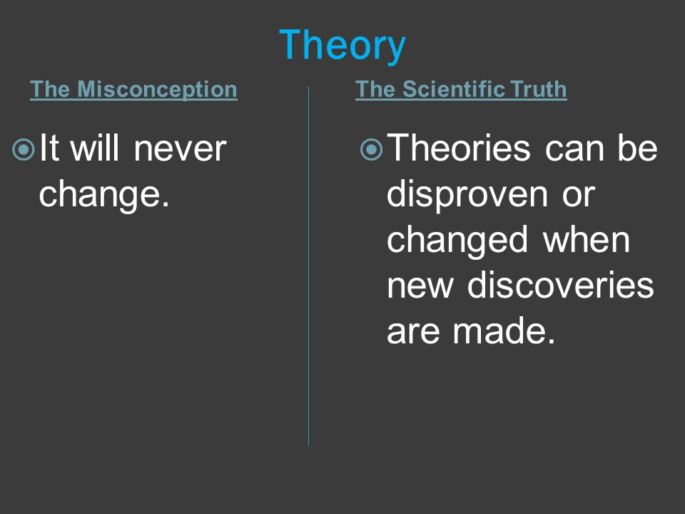 Theory The MisconceptionThe Scientific Truth  It will never change.