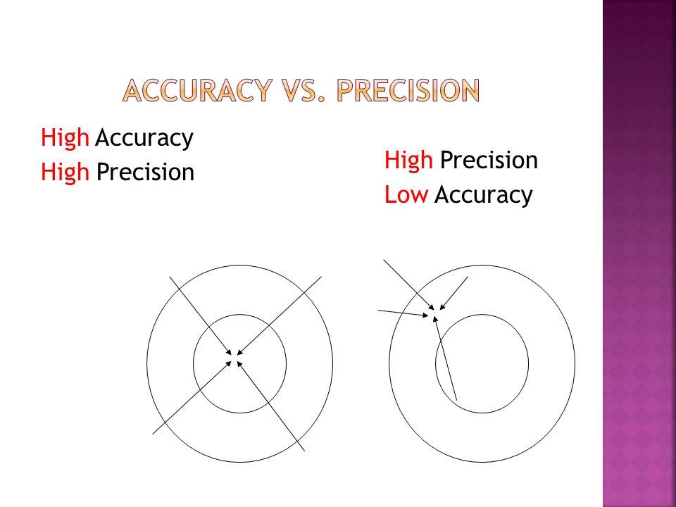 High Accuracy High Precision Low Accuracy