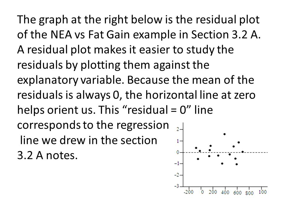 The residual plot magnifies the deviations from the line to make patterns easier to see.