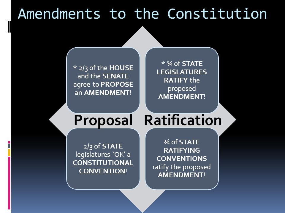 Amendments to the Constitution * 2/3 of the HOUSE and the SENATE agree to PROPOSE an AMENDMENT.