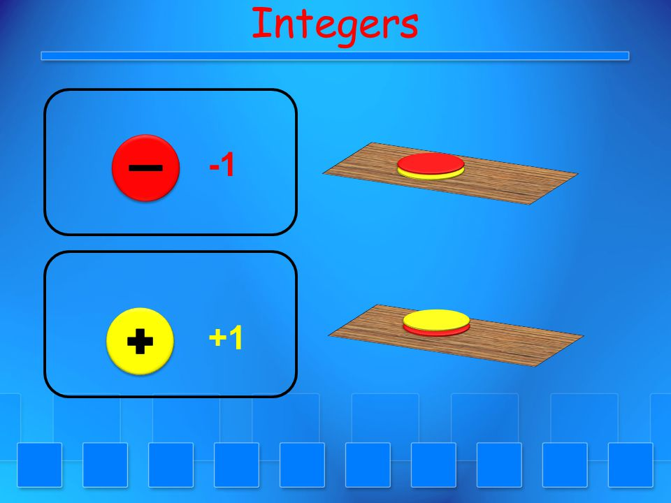 Integers And now try it yourself.