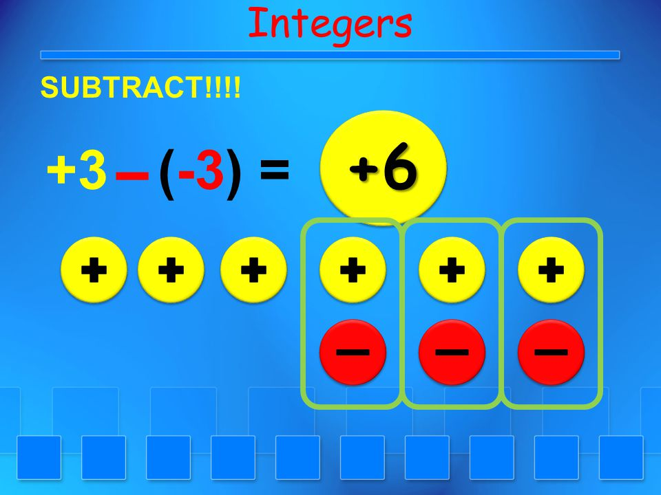 Integers SUBTRACT!!!! +1 +3+3 (-2) =