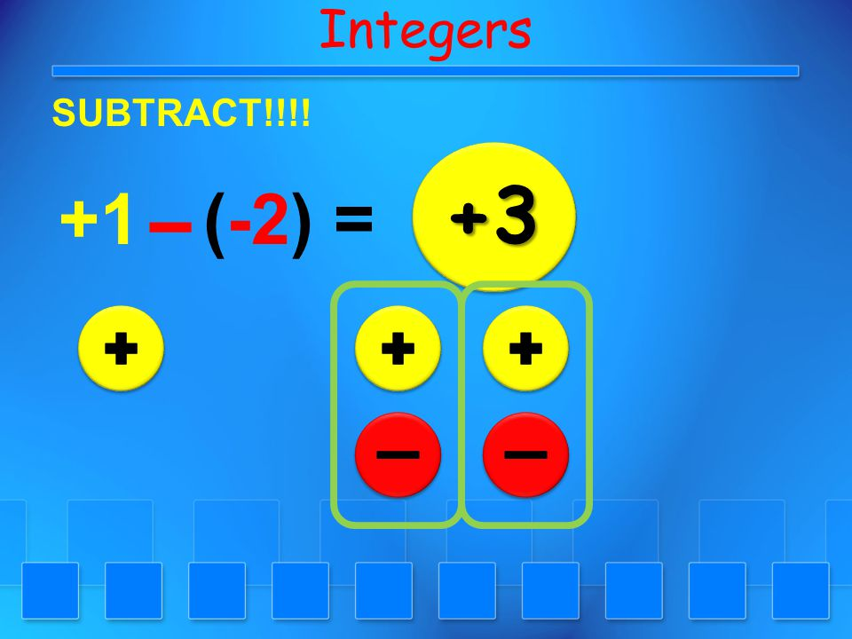 Integers SUBTRACT!!!! +1 +3+3 (-2) =