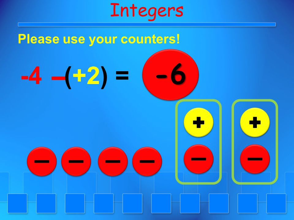 Integers Please use your counters! -4 -6-6 (+2) =