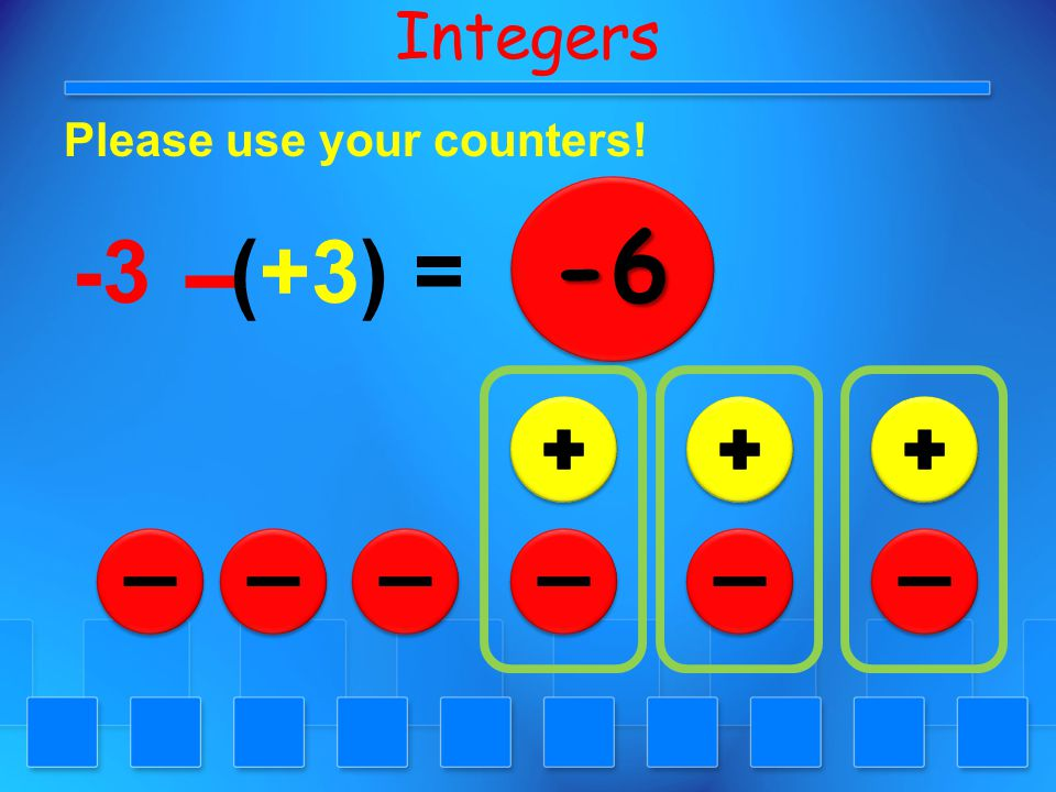 Integers Please use your counters. -2 +3+3 (-5) =