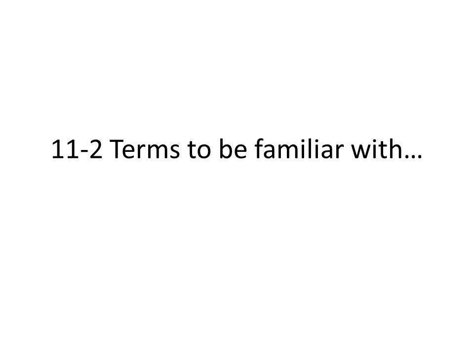 Compounded Interest Formula A = Account Balance P = Principal n = t = r =