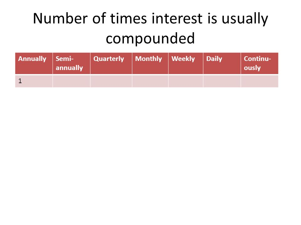 Number of times interest is usually compounded AnnuallySemi- annually QuarterlyMonthlyWeeklyDailyContinu- ously 1